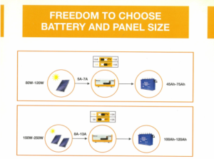 Choose batteries & panel